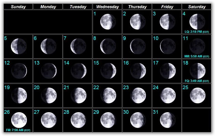 September 2018 Moon Calendar Free Download