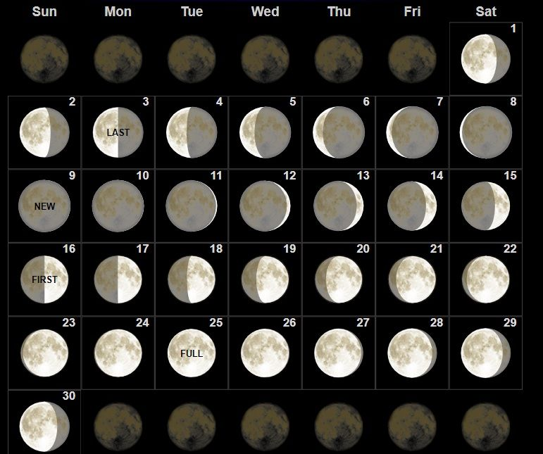 September 2018 Moon Calendar Full