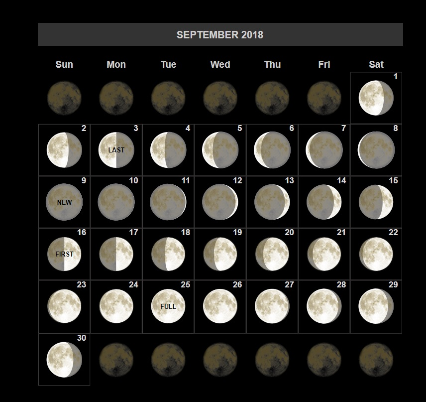 September 2018 Moon Calendar Haircut