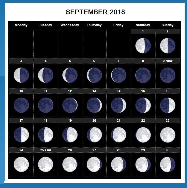 September 2018 Moon Calendar With Events