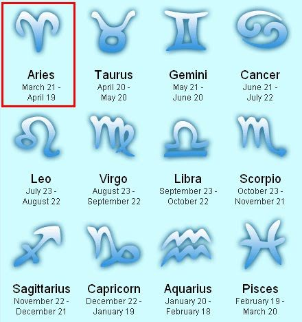 September Birth Astrology Ultimate Sun Sign