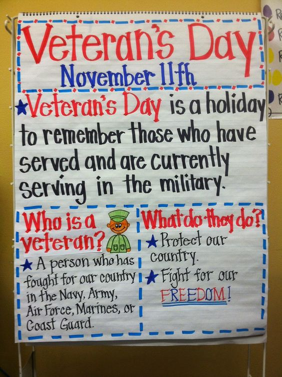 Veterans Day Message In English Art