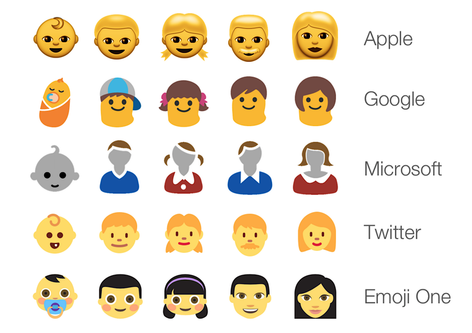 Fathers Day Emoji Variations Side By Side