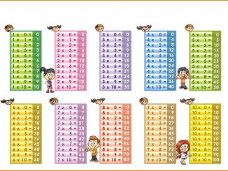 Multiplication table for kids pdf